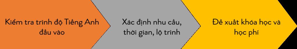 talkfirst-hoc-phi