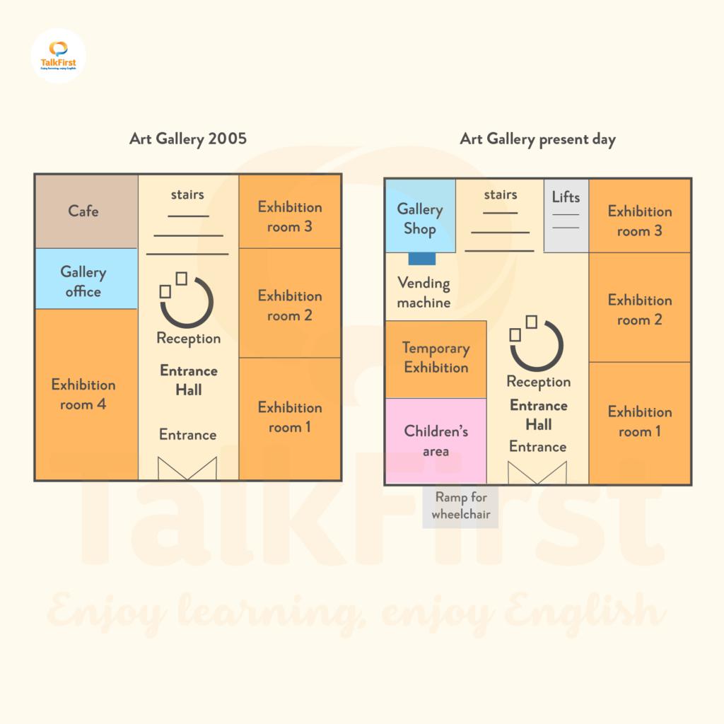 giai-ma-de-thi-ielts-writing-task-1-ngay-20-05-2021-dang-maps