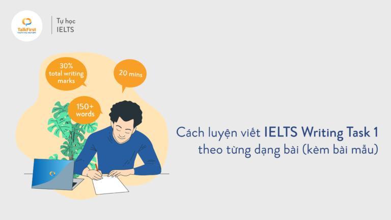 Cách luyện viết IELTS Writing Task 1 theo từng dạng bài (kèm bài mẫu)